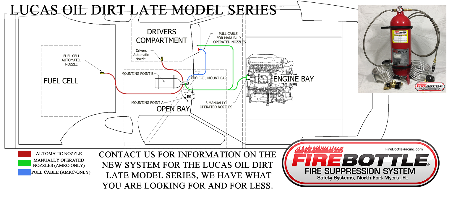 amrc 1002 \u2013 firebottle racingLate Model Wiring Diagram For Car Together With Dirt Late Model Race #13